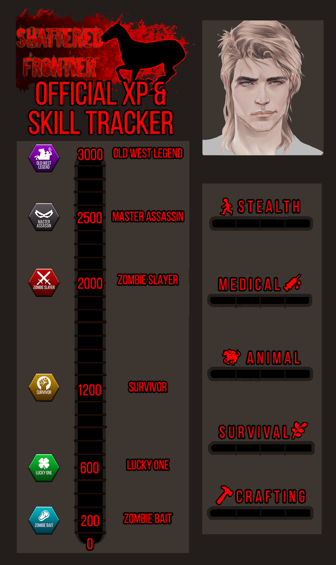 Xp and skill tracker by Roiuky