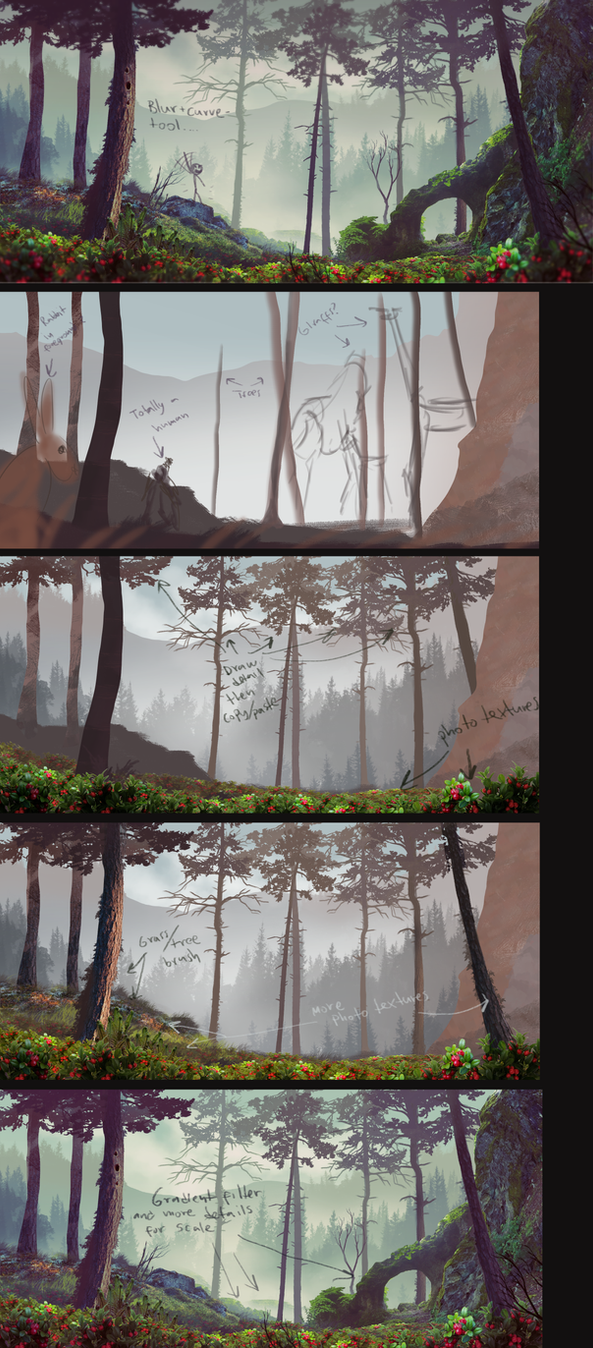 Forest step by step by Roiuky