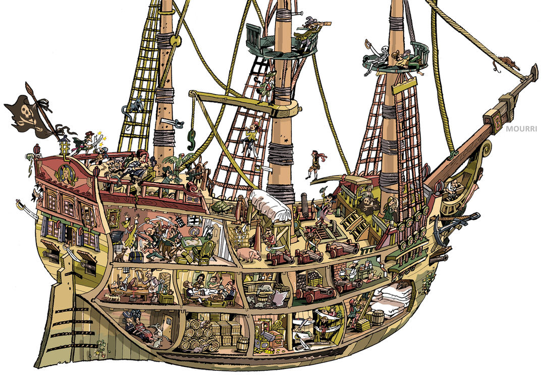 Old Pirate Ship Drawing Images
