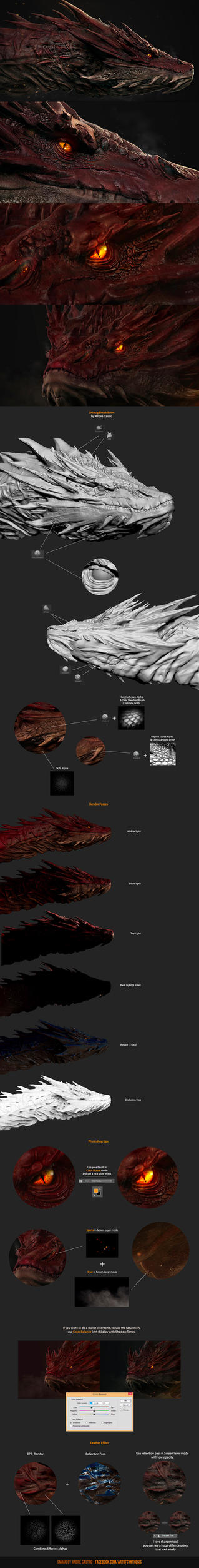 Smaug Breakdown by synthesys