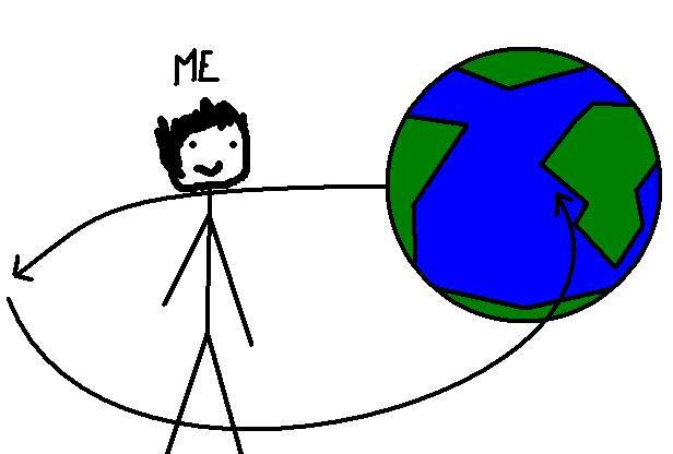The Earth Revolves Around Me by Brianzilla2003 on DeviantArt