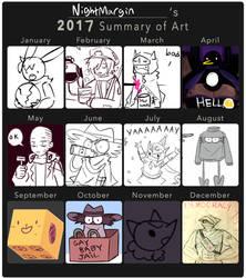 2017 summary by NightMargin