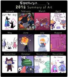 2018 Summary by NightMargin