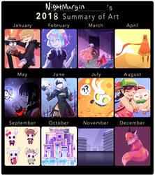 2018 real summary by NightMargin