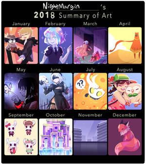 2018 real summary