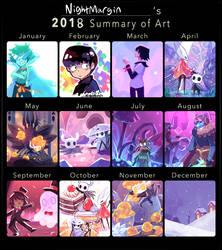 2019 Summary