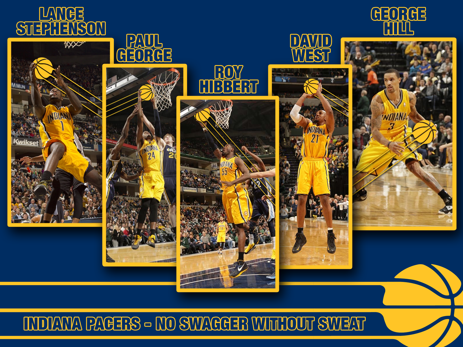 Indiana Pacers 5 Wallpaper