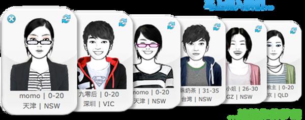 avatars in xiaonow