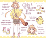 .: Chie Reference :. by Ricuu