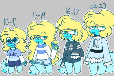 snow pearl  age thing (redraw) by snowpearlthetrash