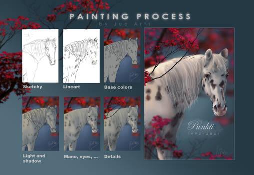 Painting Process of Punkti