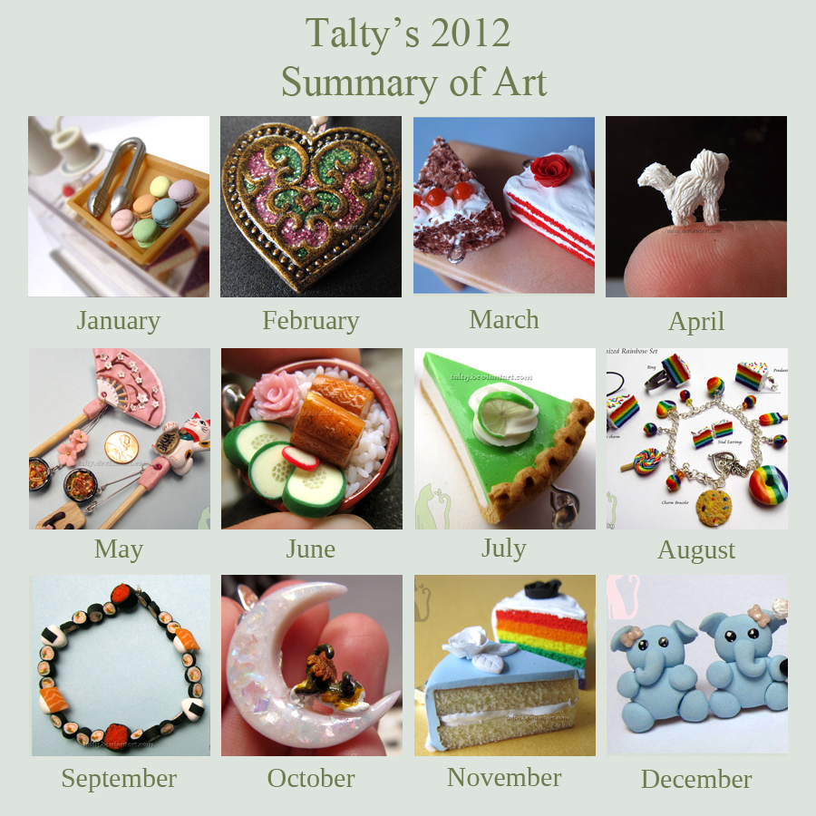 Talty's 2012 Art Summary Meme by Talty
