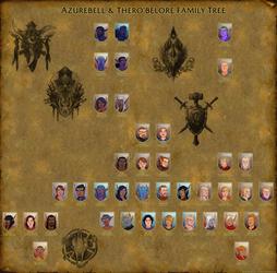 Azurebell Thero'Belore Family Tree Small