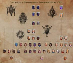 Azurebell Thero'Belore Family Tree Updated
