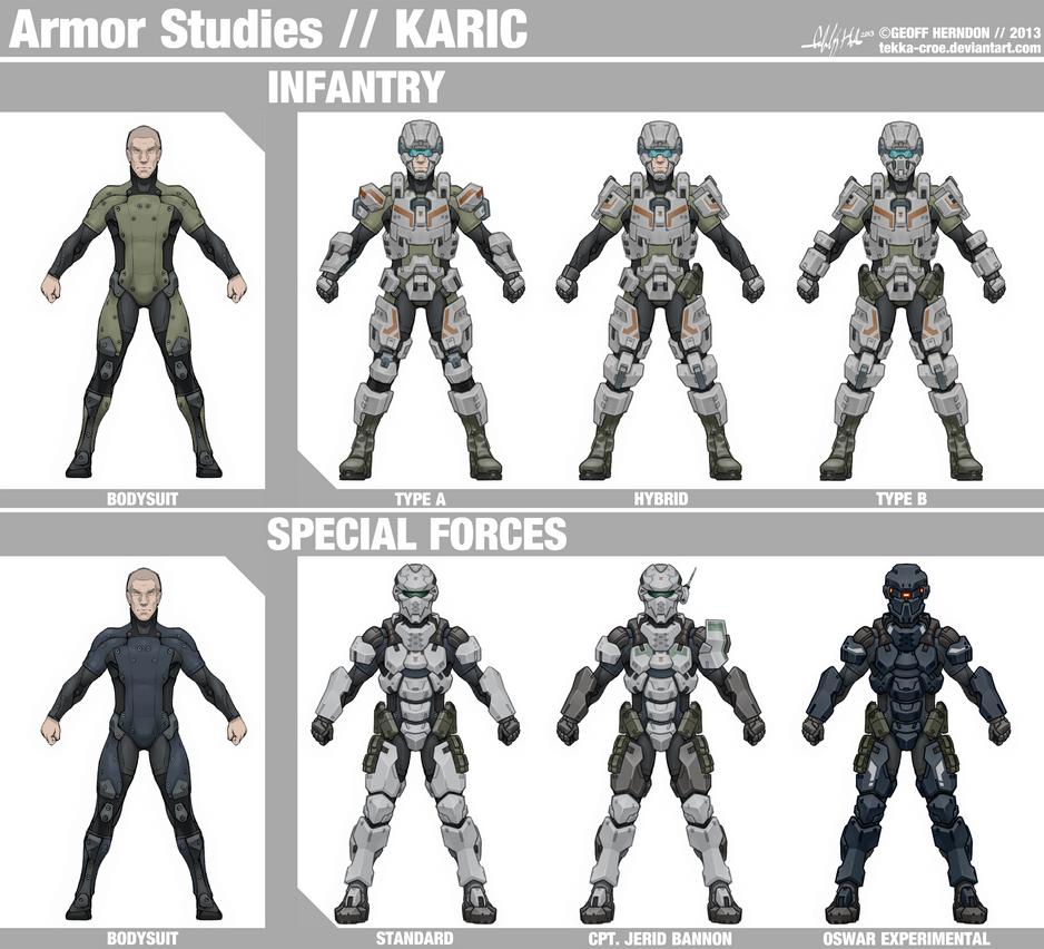 Karic Armor Studies by Tekka-Croe