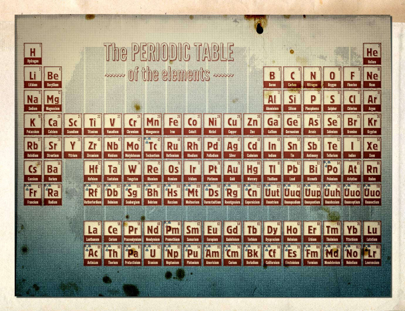 A grungy periodic table of elements by pronus on deviantart a grungy periodic table of elements by pronus gamestrikefo Choice Image