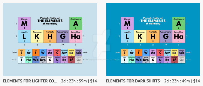 Periodic table of the elements of harmony by mike the vector on periodic table of the elements of harmony by mike the vector urtaz Images