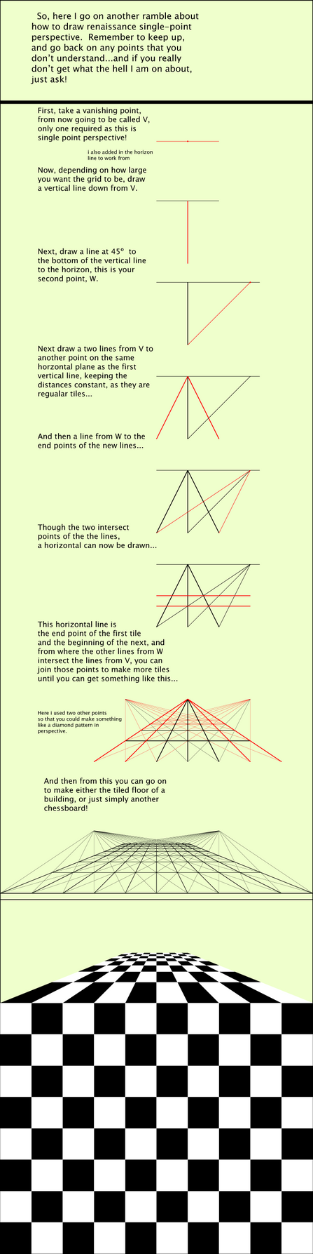 perspective tutorial II by HMSpeedFreek