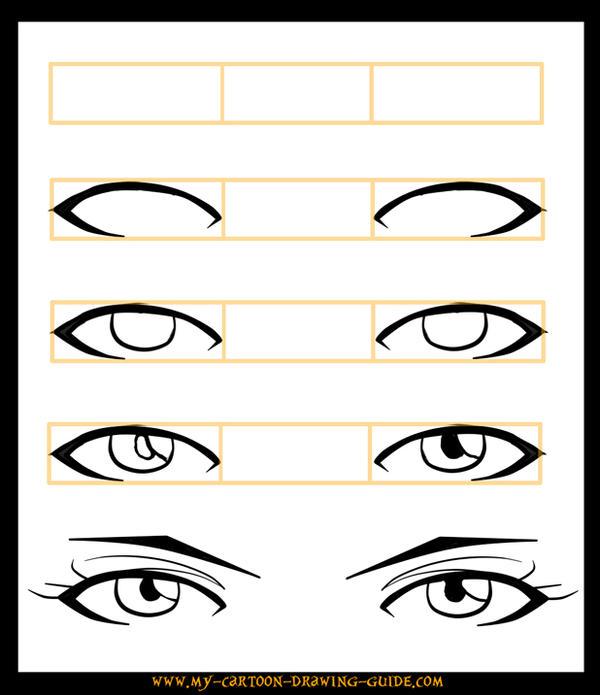Научиться рисовать глаз поэтапно