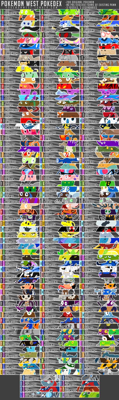 Pokemon West Pokedex COMPLETED by pokemonwest