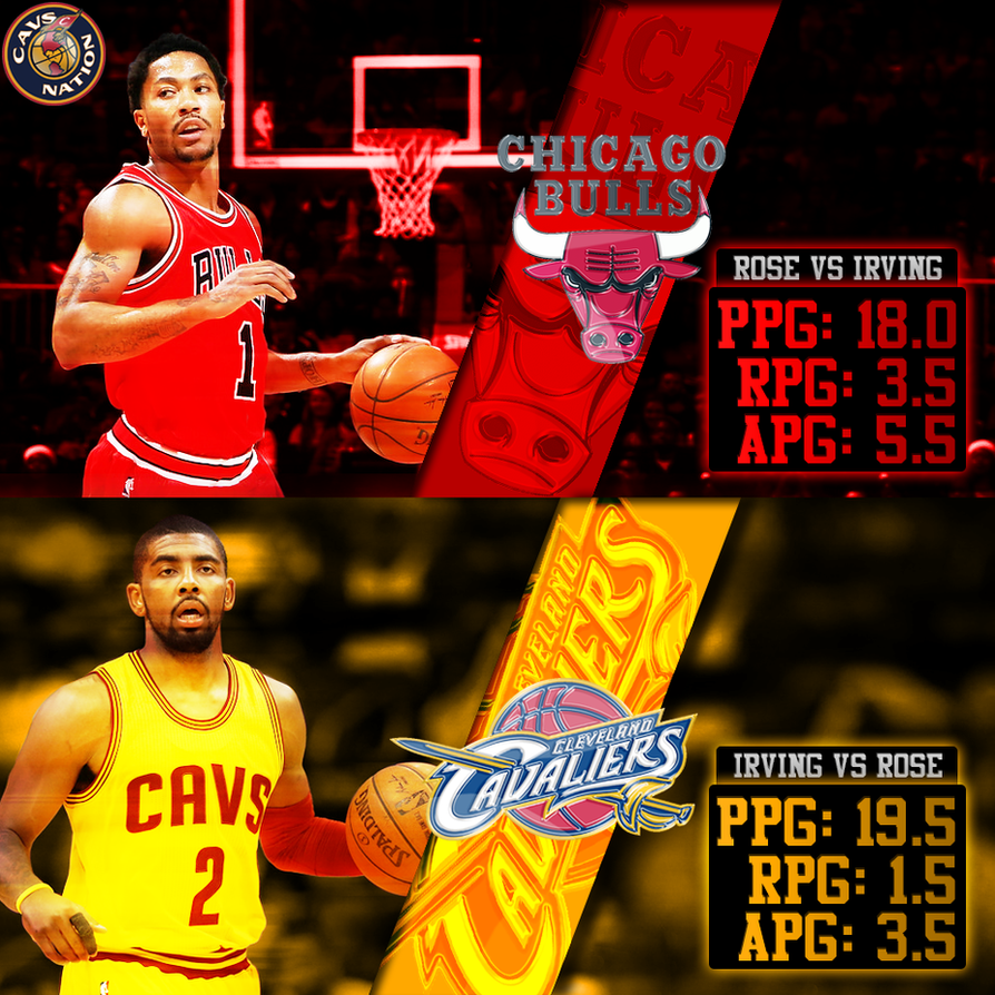 Derrick rose vs kyrie irving by johnydobrkovic on deviantart - Derrick rose cavs wallpaper ...