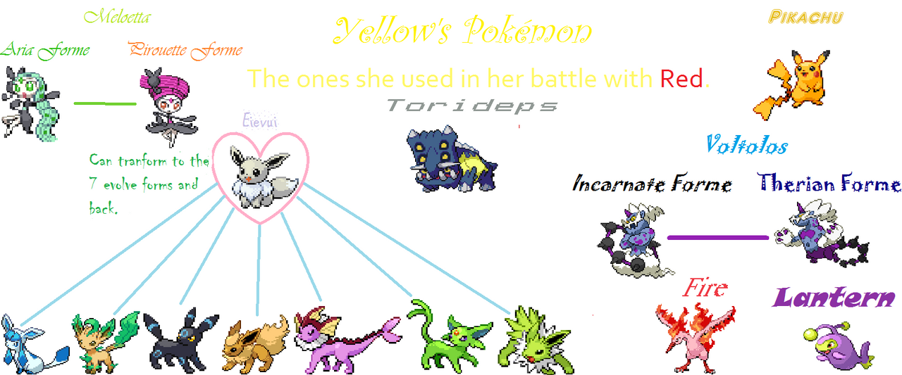 Yell S Pokemon From Pokemon Love Or War Chapter 7 By Mer