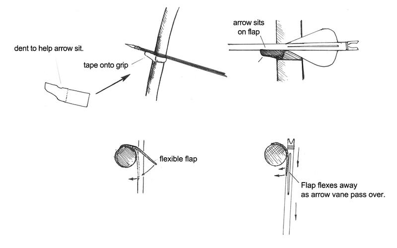 Improvised weaponry bows part ii pvc bows by ming lung on deviantart - How to make a homemade bow and arrow out of wood ...