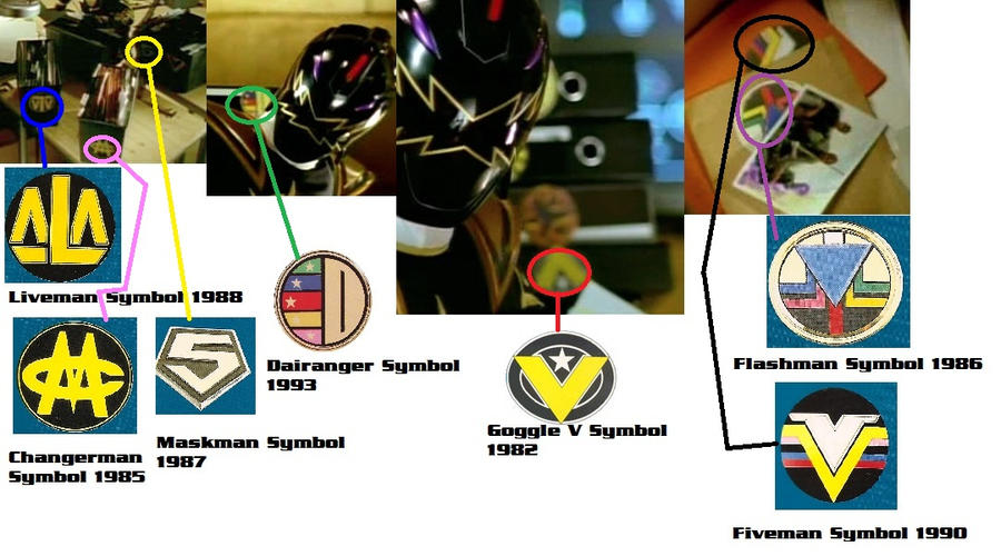 Power Rangers Dino Thunder Sentai Symbols Familiar by OmegaRider99