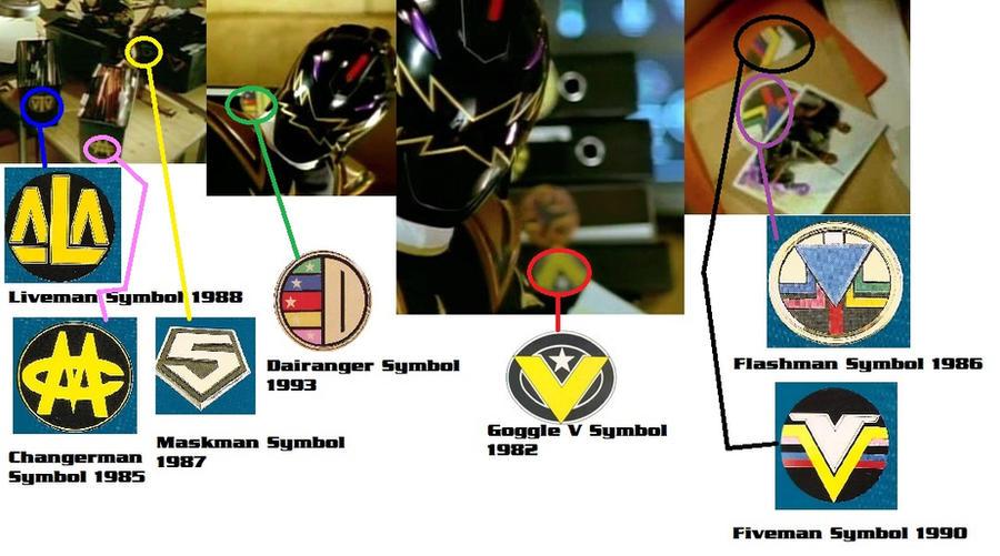 Power Rangers Dino Thunder Sentai Symbols Familiar by