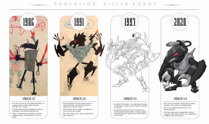 Evolution: Killer Robot