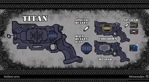 GunCommission: Titan