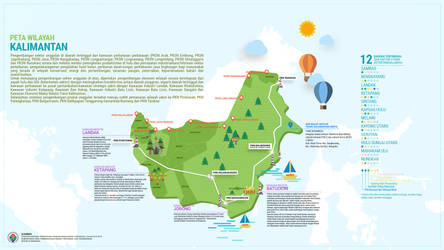 Infografis STRANAS Pulau Kalimantan by Dendyadinirwana