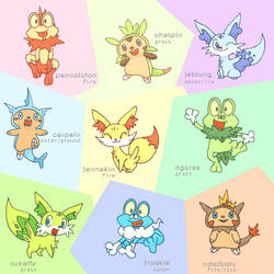 Fennekin's, Chespin's and Froakie's lost brothas by c4tman