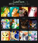 2016 Art Summary