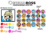 Cuphead OC Relationships with Bosses: Chester