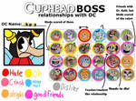 Cuphead OC Relationships with Bosses: Skippy