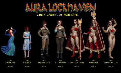 The Stages of Aura Lockhaven's Life by Nathanomir