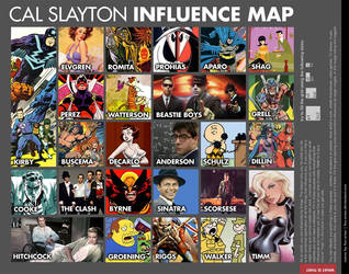 My Influence Map by calslayton