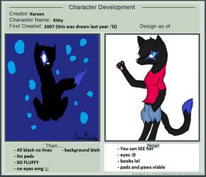 Character Development Meme