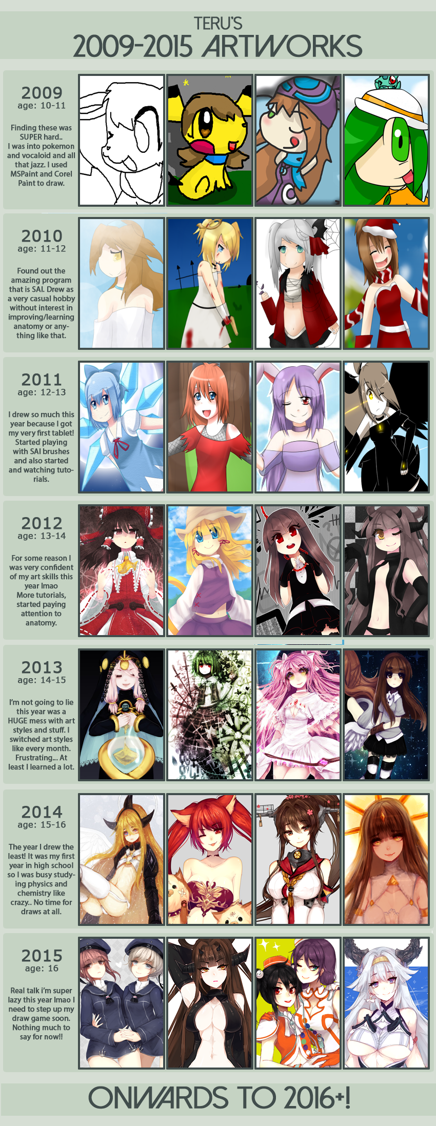 2009-2015 Improvement Meme by terukyu