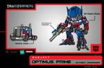 Optimus Prime the Movie