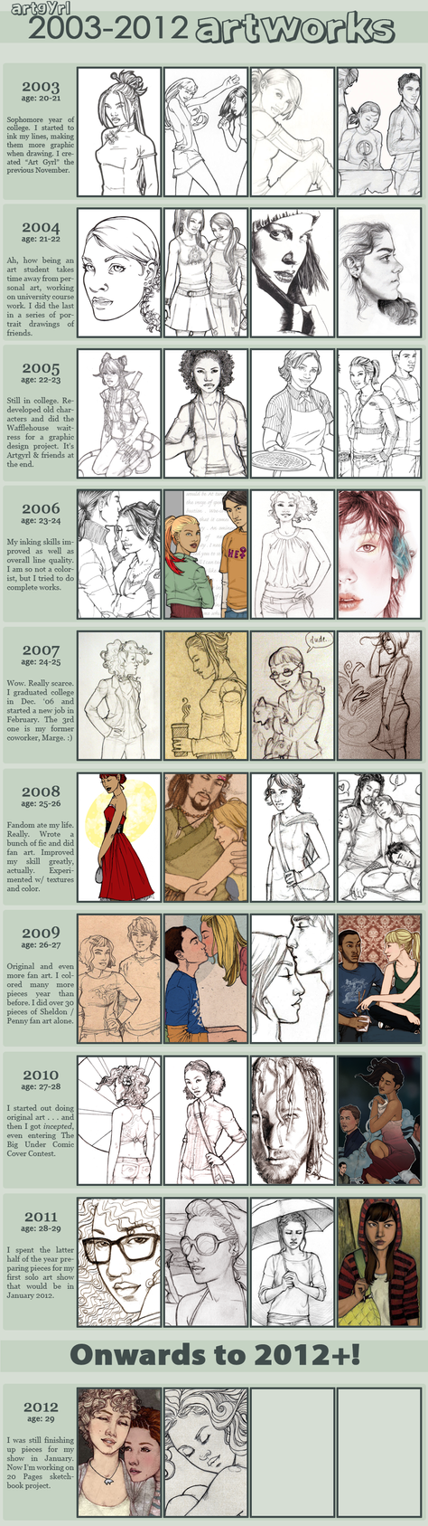 2003-12 Art Improvement Meme by artgyrl
