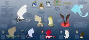 Aysse Species Sheet by Enaxn
