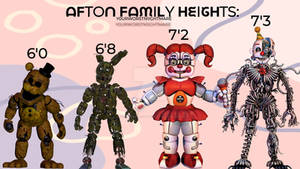 Afton Family Height