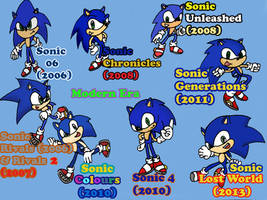 Sonic Generations:Modern Era by jules1998