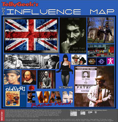 Media Influence Map