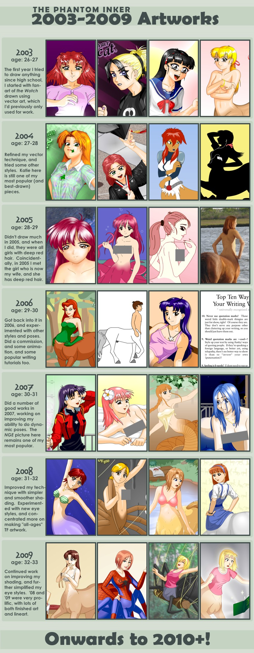 2003-2009 Artworks Meme by phantom-inker