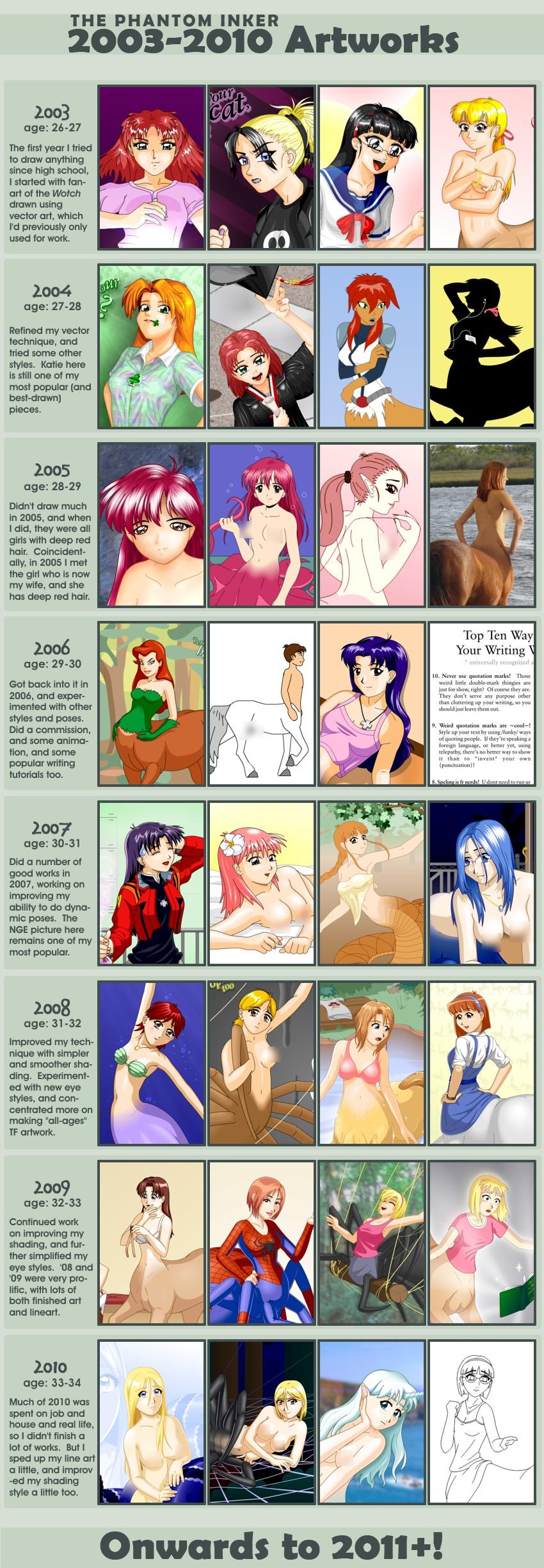 2003-2010 Artworks Meme by phantom-inker
