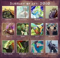2010 Summary by kilara