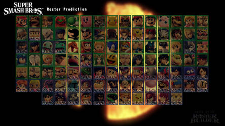 Super Smash Bros. for Nintendo Switch Prediction by ConnorRentz